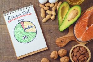 Beaufort Diet: Keto VS Low Fat